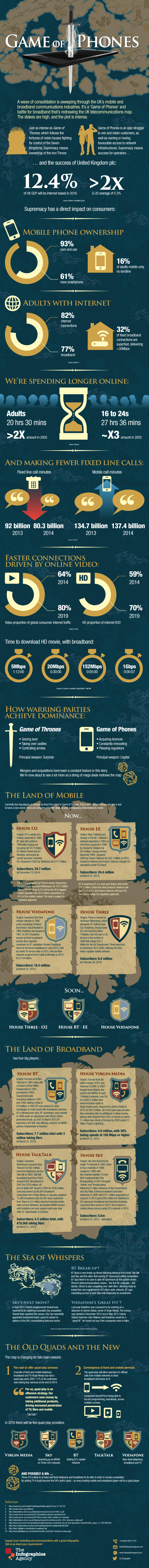 Game-of-Phones-03062015a