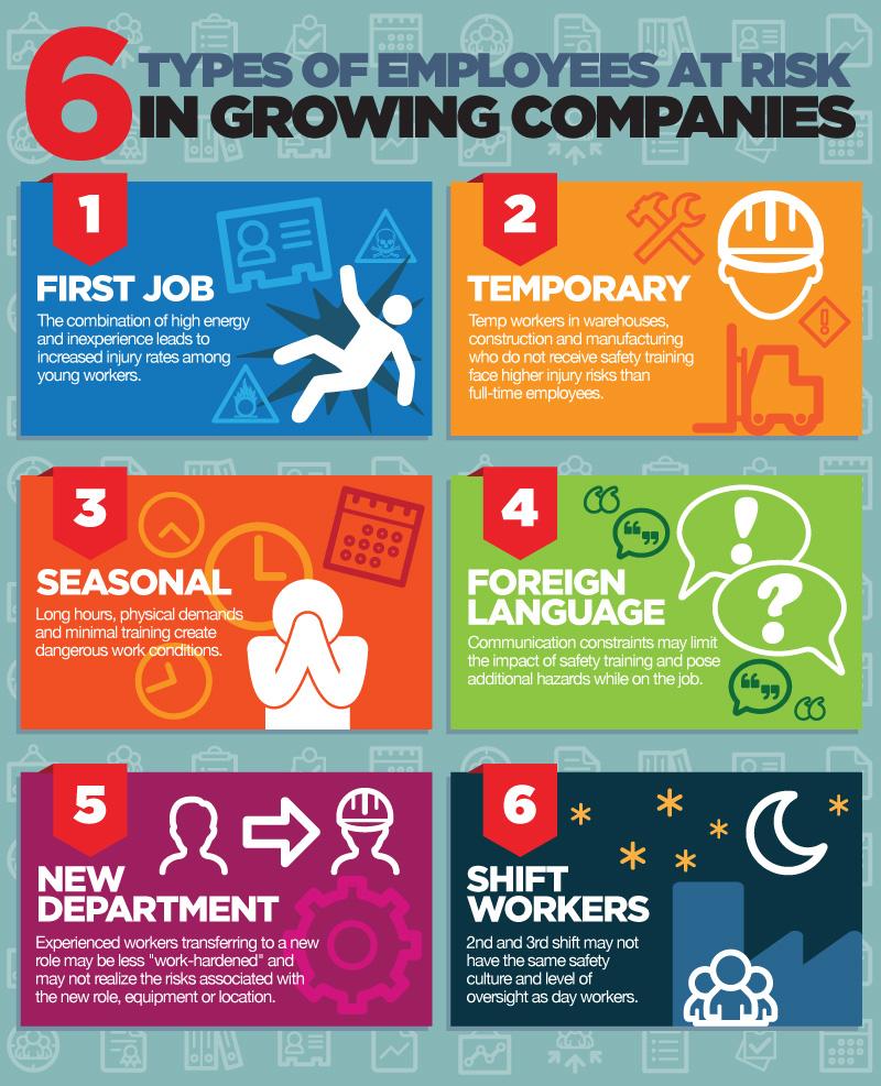Growing-Companies-Risks-FINAL-CS5