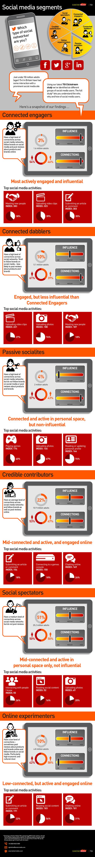 social-media-segmentation-900