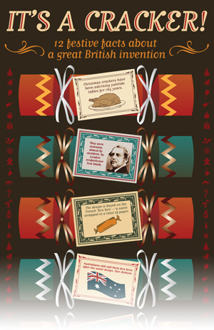 christmas-cracker-history-infographic