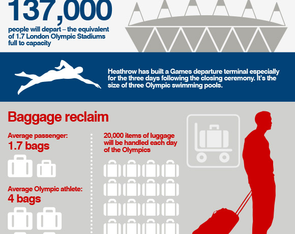 CNN: Heathrow and the 2012 Olympics