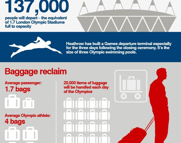 CNN: Heathrow and the 2012 Olympics