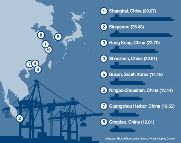 CNN: The global shipping industry