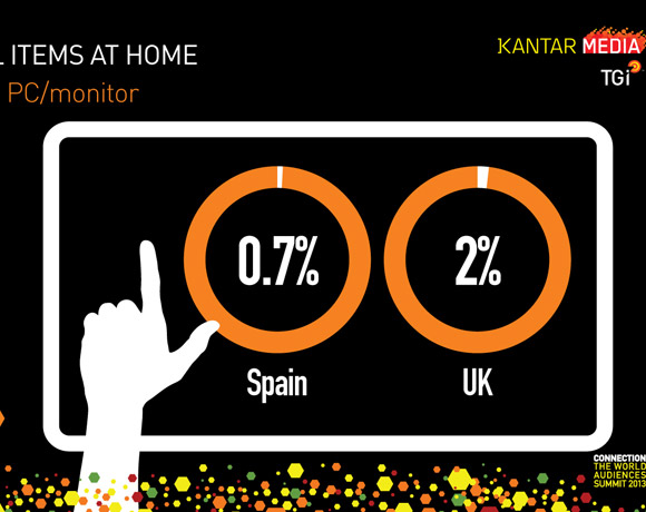 Kantar Media: World Audiences Summits