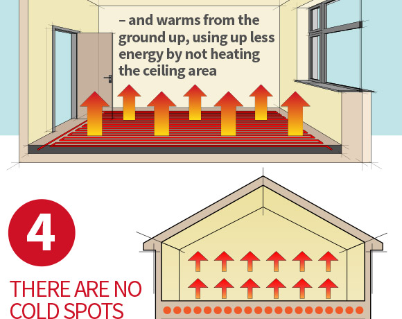Warmup: 10 Things About Underfloor Heating