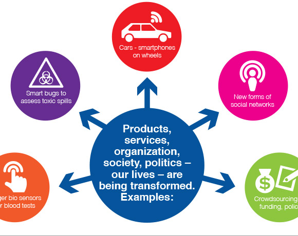 World Economic Forum: Innovation Engine