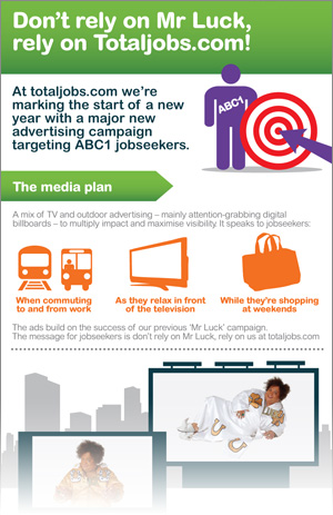 totaljobs-total-jobs-infographic-advertising-campaign-2013