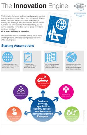 word-economic-forum-infographic-infographics-agency-vroom-media-lovelace
